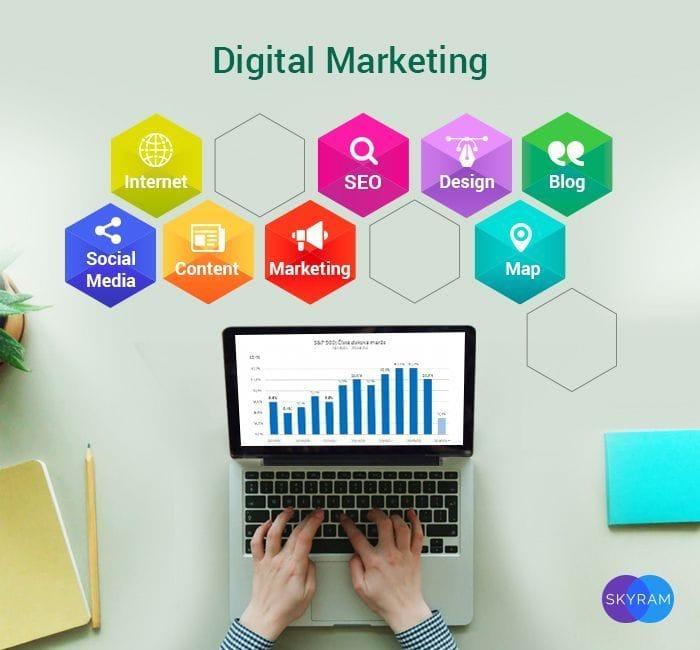 digital marketing company in India Kolkata