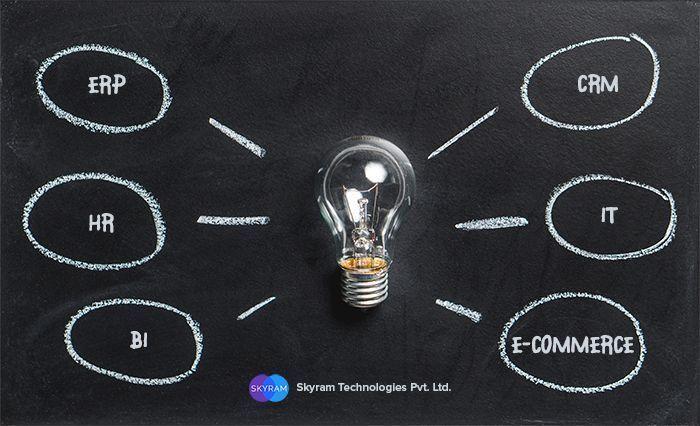 erp crm solutions company India Kolkata